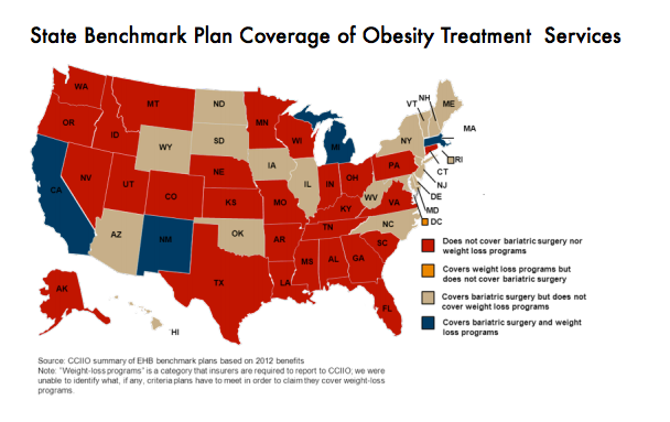 Obesity treatment under state benchmark plans